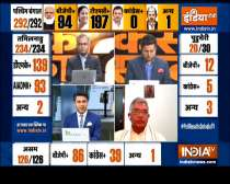 Bengal Polls Results | BJP leader Dilip Ghosh on what went wrong for BJP in  Bengal?