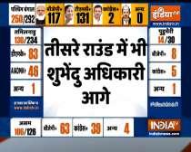 Bengal Results: Trends indicate edge for TMC over BJP, Suvendu leading in Nandigram