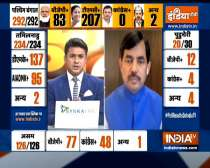 From getting 3 seats to getting 83 seats we have come a long way, says  BJP leader Shahnawaz Hussain