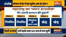 Maharashtra 5-level unlock plan begins from Monday
