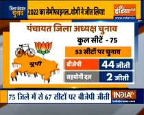 UP Zila Panchayat Election Result: BJP uproots Samajwadi Party in local polls