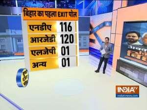 Bihar Exit Poll: C-Voter predicts 120 seats for Mahagathbandhan; 116 seats for JDU-BJP alliance