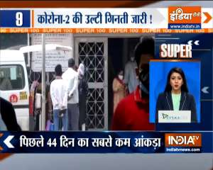 Super 100 | Daily Covid cases in India fall to one-and-a-half month low
