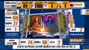 IPL 2021: Mayank Agarwal's 99 in vain as Punjab suffer seven-wicket defeat against Delhi